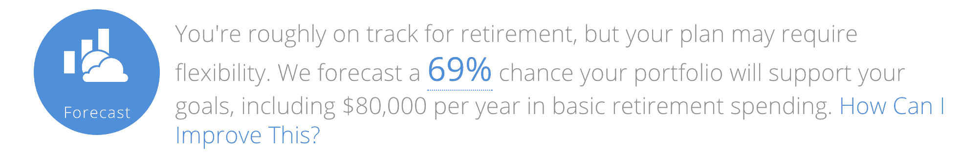 Personal Capital Review Retirement Planner