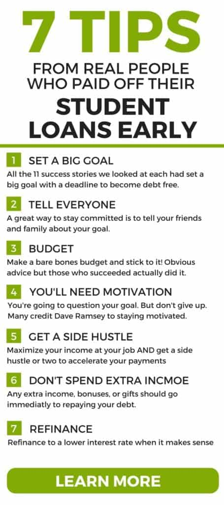 7 Clever TIPS on paying off your student loans early. Learned from the stories off 11 men and women who said goodbye to their student loans for good!