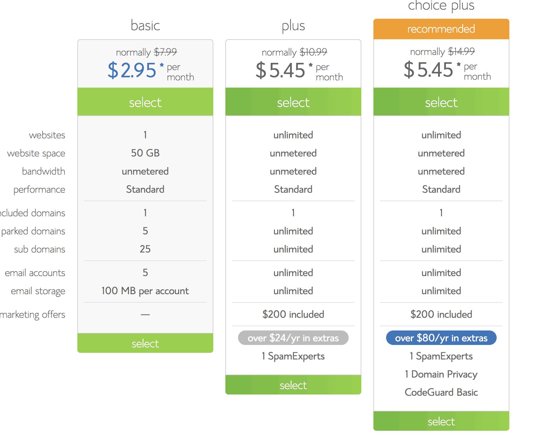 Bluehost Setup Plan Options