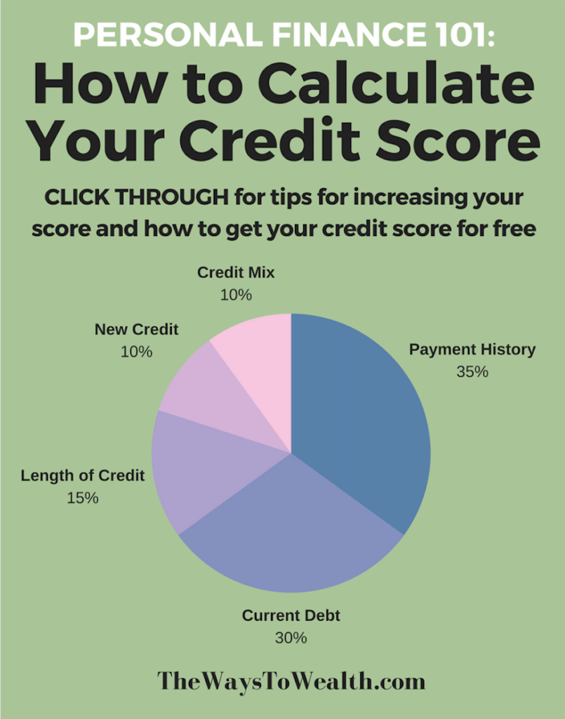 Raise your credit score today. CLICK THROUGH for tips and strategies to increase your credit score and clean up your report.