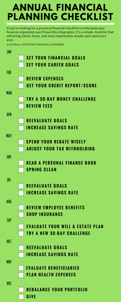 annual financial checklist  24 important annual financial