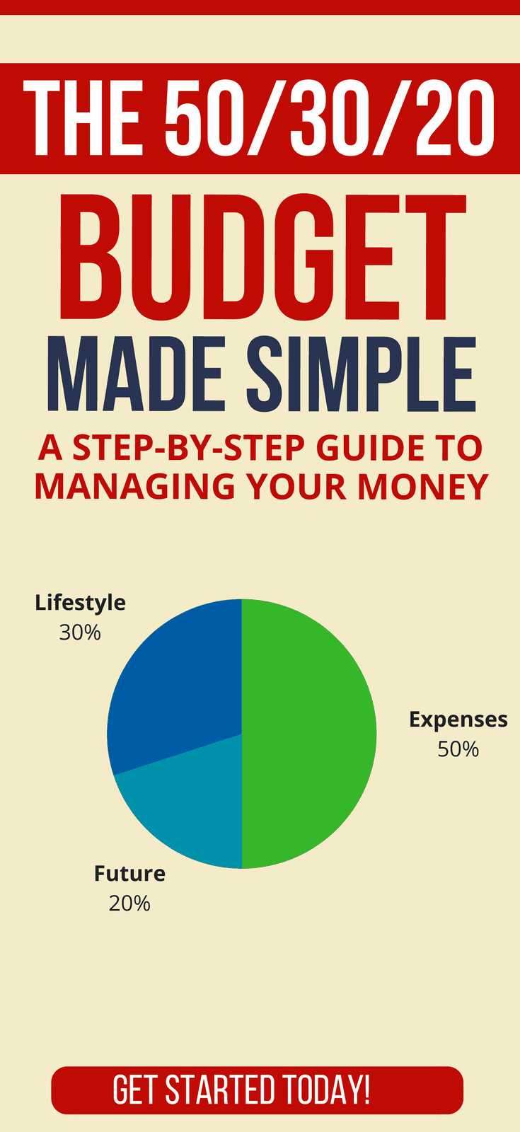 50/30/20 Budget Formula Made Simple: Step-By-Step Guide To Managing Your Money 50/20/30 budget the rules | 50/20/30 savings  | budgeting for beginners get started | budgeting formula | how to budget your money for beginners #thewaystowealth #budget #budgeting #moneymanagement