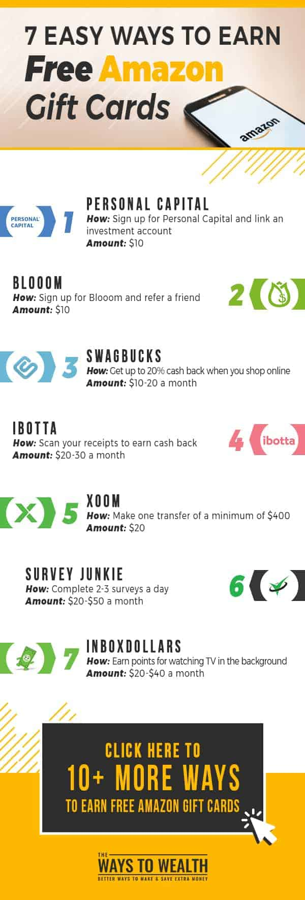 20 Ways To Earn Free Amazon Gift Cards free gift cards how to get | amazon gift card free | ways to earn gift cards | surveys for gift cards earn free amazon gift cards | #thewaystowealth #amazon