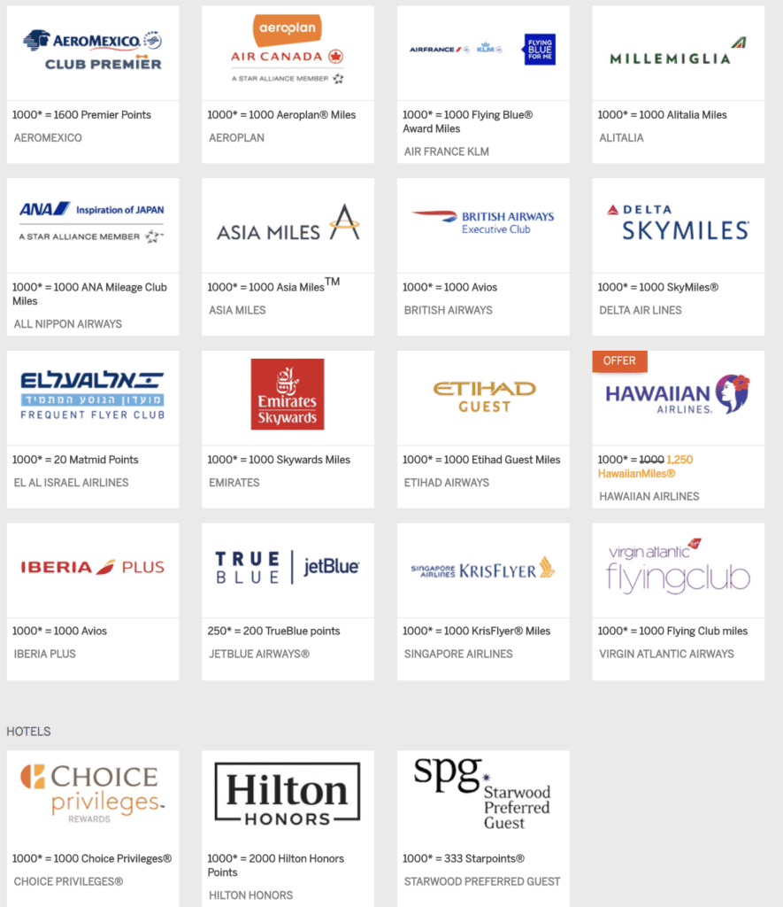 american express transfer partners