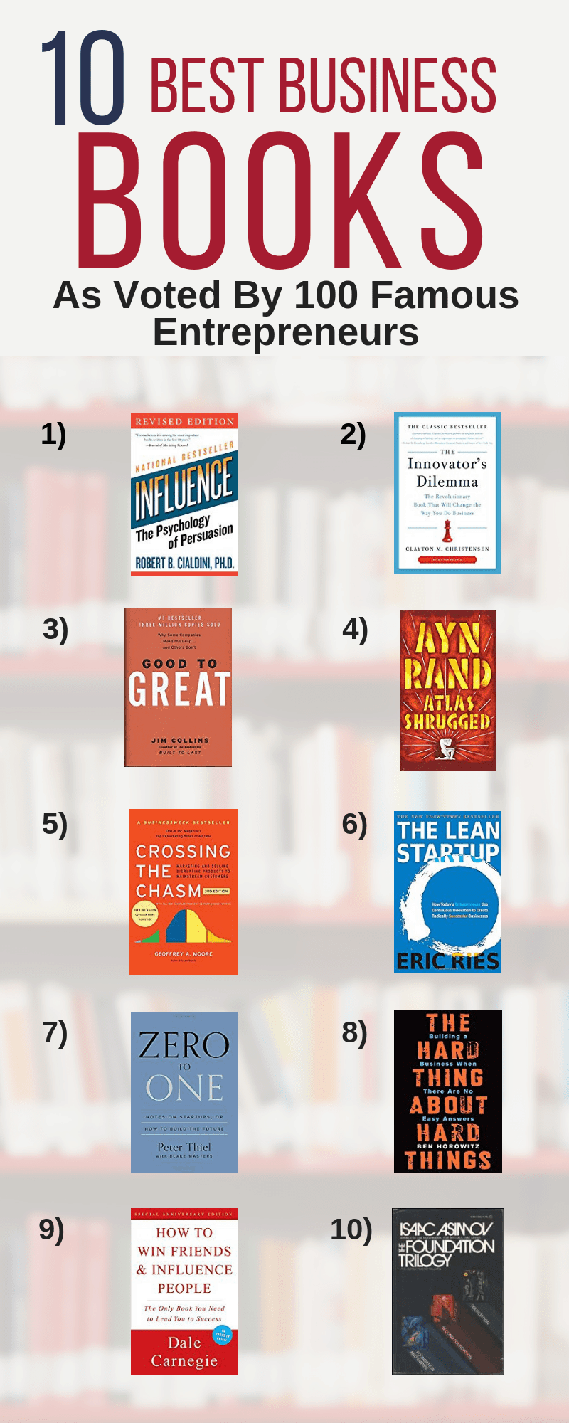 Best Business Books Voted On By 100 Top Ceos The Ways To Wealth