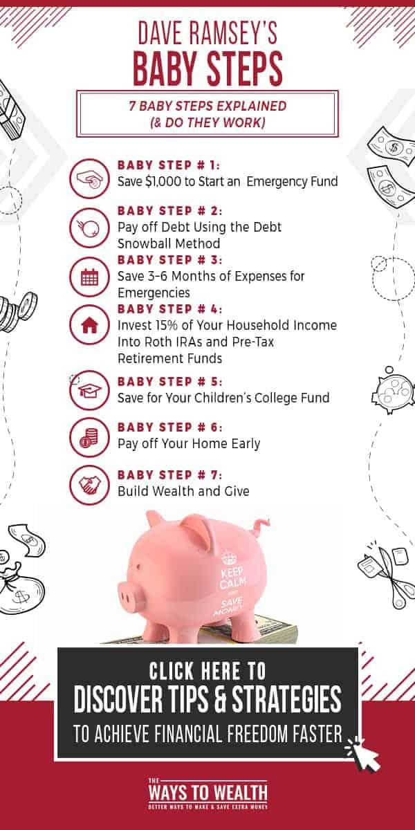 Dave Ramsey Baby Steps Free Printable List