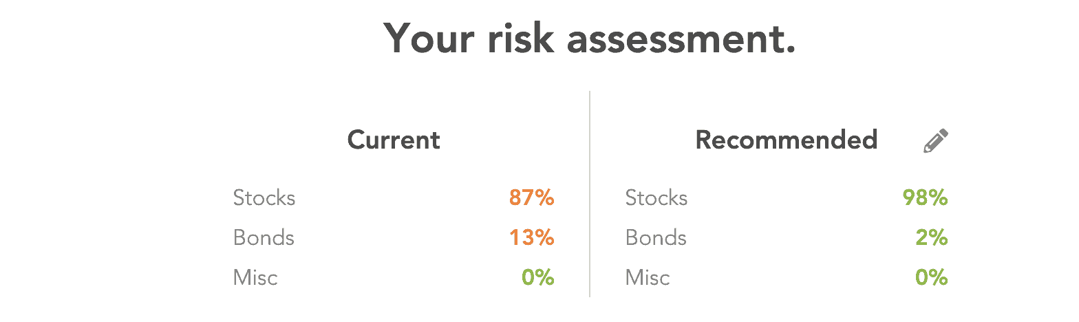 Risk Tolerance Assessment Blooom Screenshot