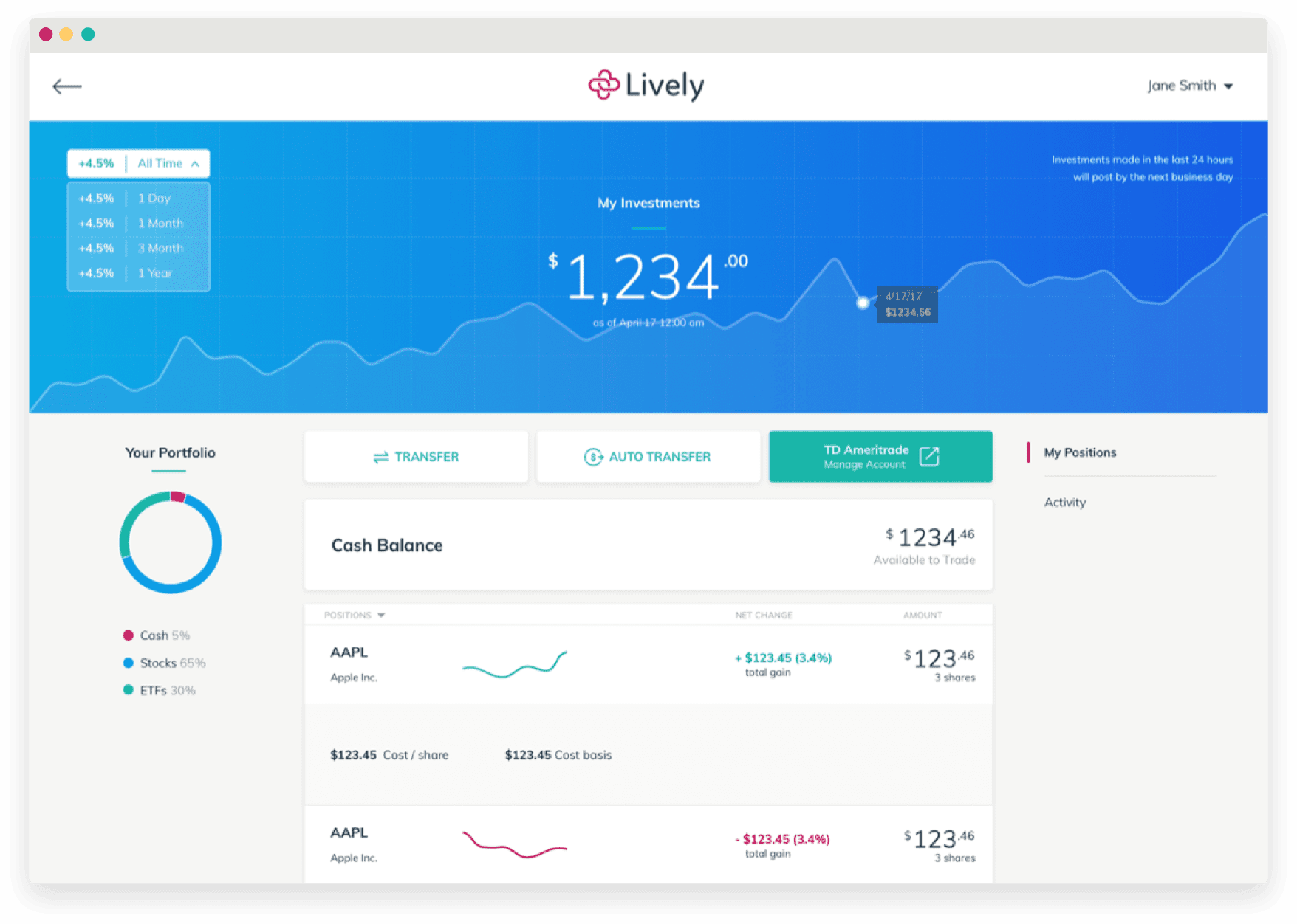 Screenshot of the default Lively HSA investment dashboard