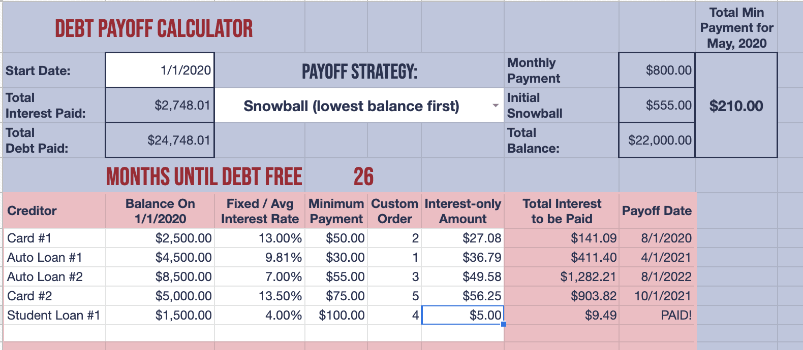 The Ways To Wealth's Debt Payoff Calculator