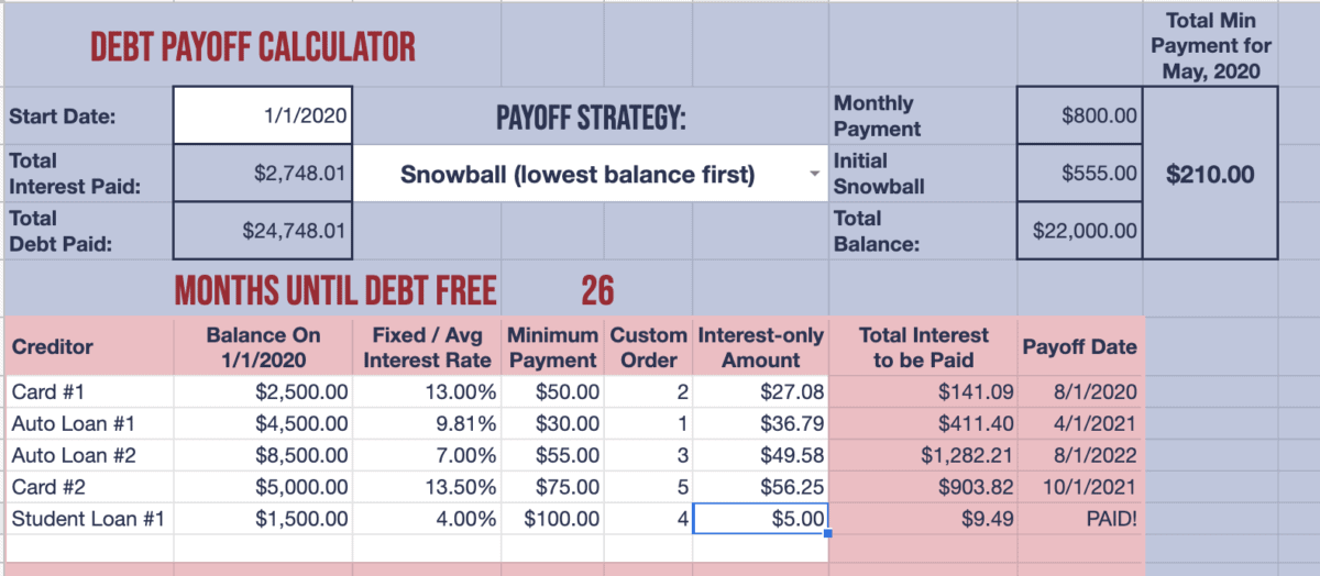 The Ways To Wealth's free debt-payoff calculator.