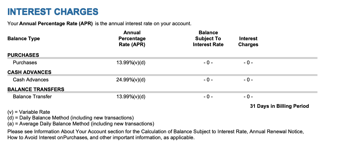 Interest Rates from Chase