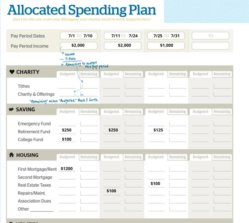 Allocated Spending Plan Worksheet #2