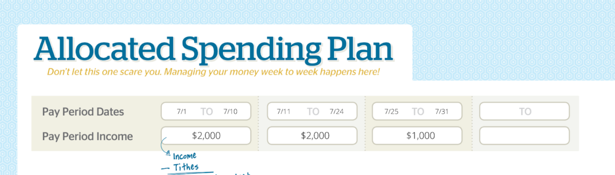 Allocated Spending Plan Worksheet