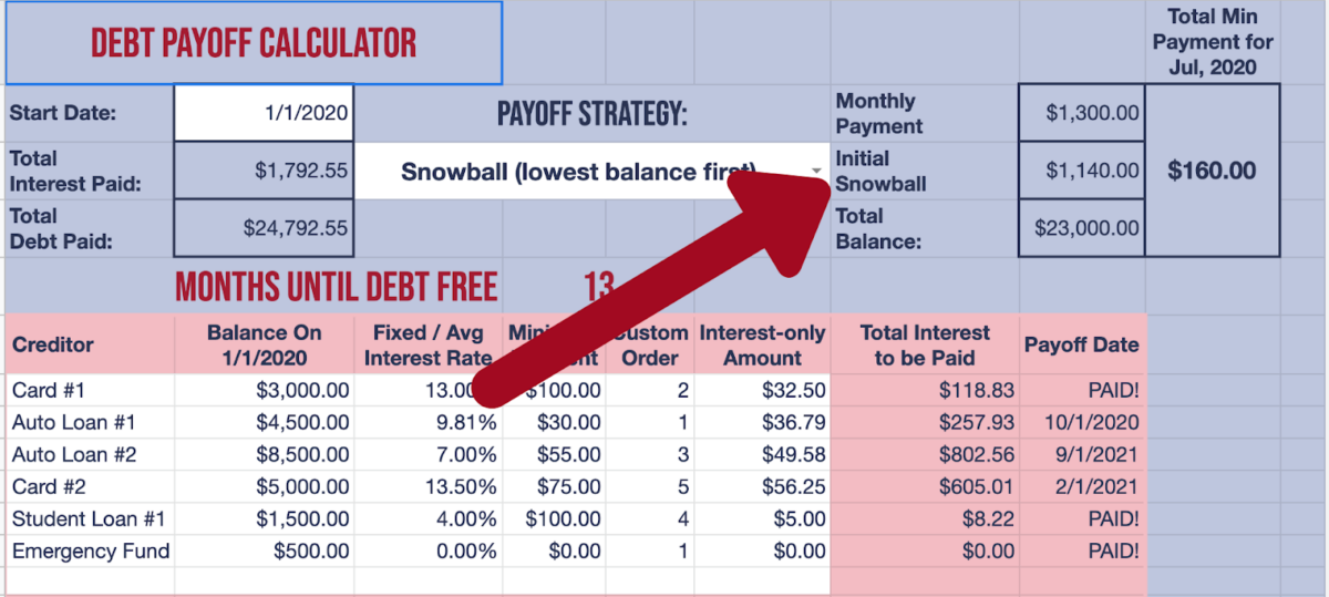 The calculator shows how much to pay towards your targeted debt.