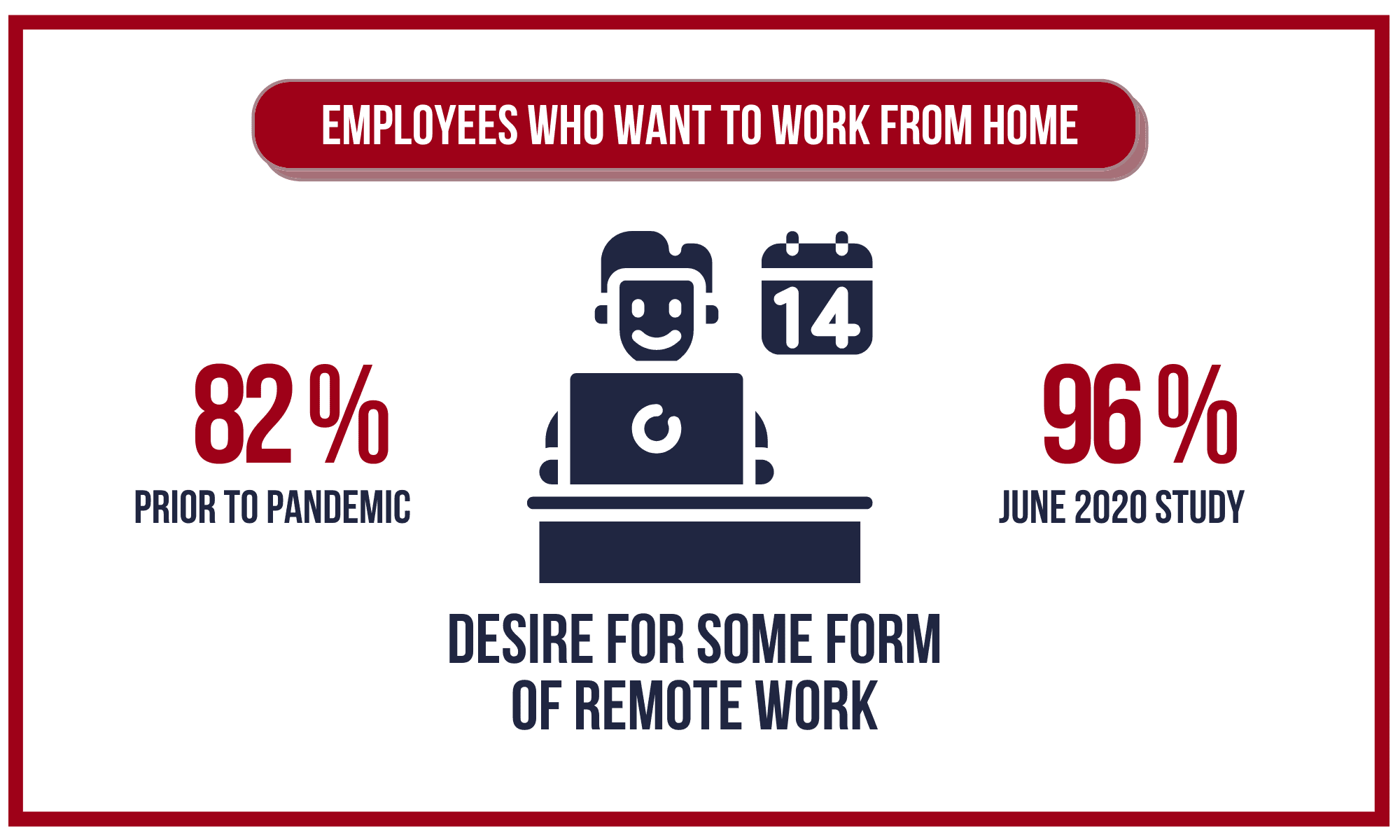 Employees who want to work from home.