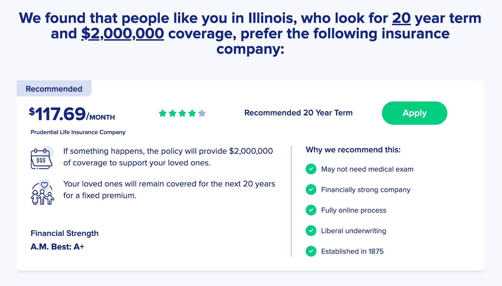 Sproutt policy recommendation.