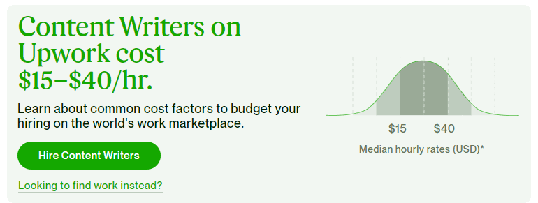 Graphic from Upwork showing freelance writer cost distribution.